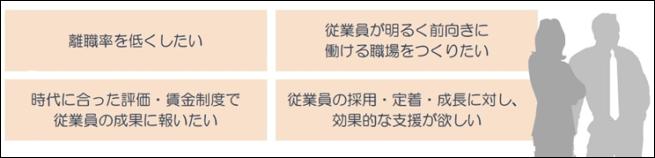 """東久留米市の中小企業を対象とした""""職場定着向上""""を支援"""